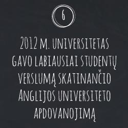 Studijos University of Huddersfield