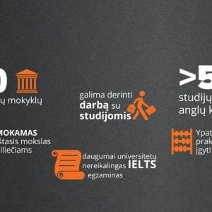 Smalsiems moksleiviams – profesionali konsultacija apie studijas Danijoje